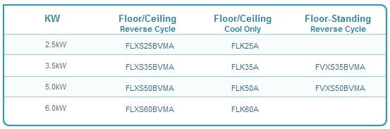 FloorCeiling
